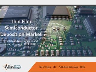 Thin film semiconductor deposition market, Size, Share 2022