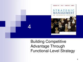 Building Competitive Advantage Through Functional-Level Strategy