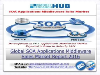 Global SOA Applications Middleware Sales Market Report 2016