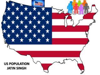 US Population 2017