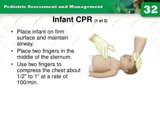 Infant CPR 1 of 2
