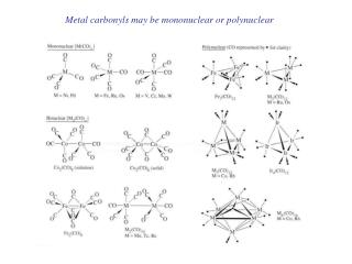 Metal carbonyls may be mononuclear or polynuclear