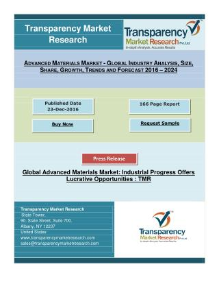 Global Advanced Materials Market: Industrial Progress Offers Lucrative Opportunities, Observes TMR