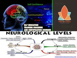 NLP Training coaching & certification  courses by best trainer of transhuman consulting Bangalore Inida