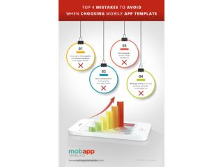 Top 4 Mistakes to avoid when choosing Mobile App Template [Infographics]