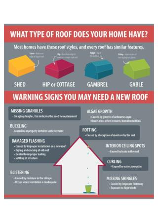 Warning signs you may need a new roof