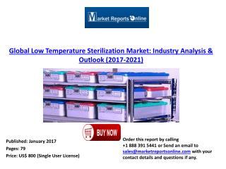 Low Temperature Sterilization Market Trends, Development, Analysis and Forecasts to 2021