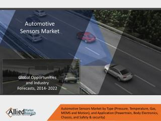 Automotive Sensors Market to Reach $37 Billion, Globally, by 2022