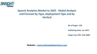 Research Analysis on Speech Analytics Market 2016-2025 |The Insight Partners
