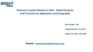Photonic Crystals Market Analysis (2016-2025) |The Insight Partners