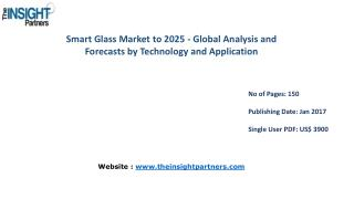 Smart Glass Market to 2025 Forecast & Future Industry Trends |The Insight Partners