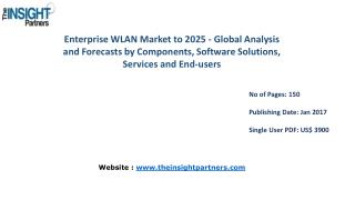 Market Research on Enterprise WLAN Market 2025|The Insight Partners