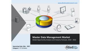 Master Data Management Market Global Opportunity Analysis and Industry Forecast, 2014 - 2022