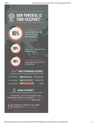 Infographic: How Powerful Is Your Passport