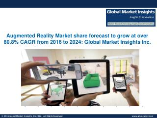 Augmented Reality Market in Automotive sector predicted to grow at a CAGR of over 80% from 2016 to 2024