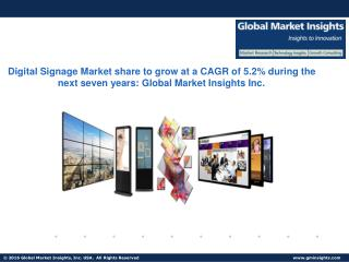 Digital Signage Market share in retail sector to reach USD 10 billion by 2023