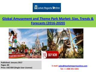 North America Theme Park Market Analysis