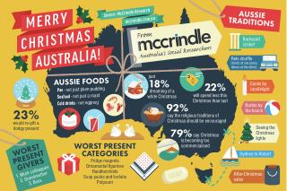 Mc crindle christmas-infographic