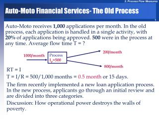 Auto-Moto Financial Services- The Old Process