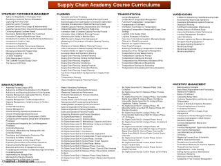 Supply Chain Academy Course Curriculums