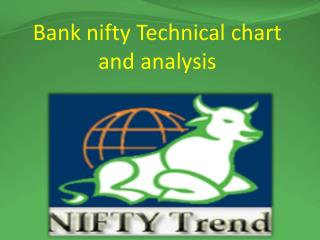 Bank nifty Technical chart and analysis