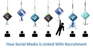How Social Media is Linked With Recruitment