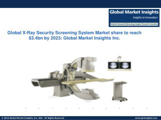X-Ray Security Screening System Market share of over 17.5% occupied by commercial sector in 2015