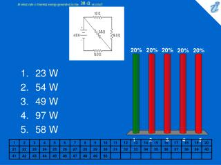 At what rate is thermal energy generated in the {image} resistor? {applet}