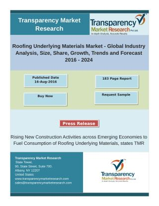 Roofing Underlying Materials Market - Positive Long-Term Growth Outlook 2024