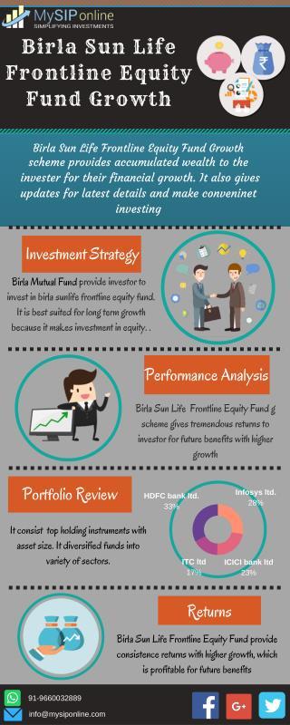 Choose Birla Sun Life Frontline Equity Fund Growth At Mysiponline