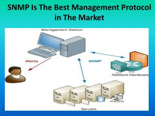 SNMP Is The Best Management Protocol in The Market