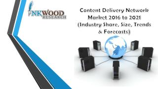Content Delivery Network Market Research Report by Inkwood Research