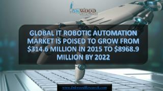 GLOBAL IT ROBOTIC AUTOMATION MARKET IS POISED TO GROW FROM $314.6 MILLION IN 2015 TO $8968.9 MILLION BY 2022