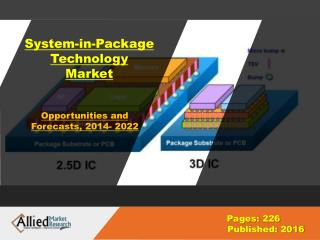 System in Package (SiP) Technology Market Analysis, Forecast- 2022
