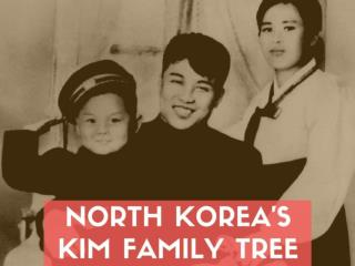 North Korea's Kim family tree
