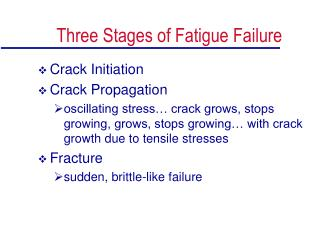 Three Stages of Fatigue Failure