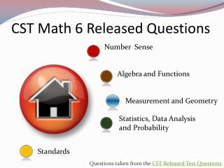 CST Math 6 Released Questions
