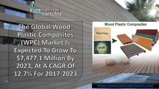 The Global Wood-Plastic Composites (WPC) Market Is Expected To Grow To $7,477.1 Million By 2023, At A CAGR Of 12.7% For