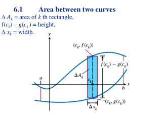 6.1         Area between two curves