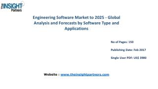 Strategic Analysis on Engineering Software Market Forecast to 2025 |The Insight Partners