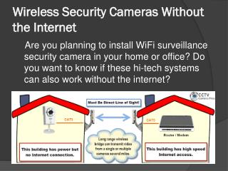 Wireless Security Camera Edmonton