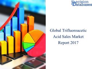 Global Trifluoroacetic Acid Sales  Market Research Report 2017-2022