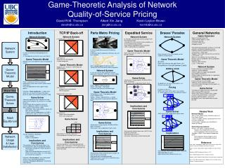 Game-Theoretic Analysis of Network Quality-of-Service Pricing