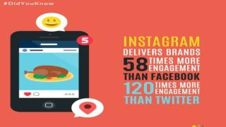 How to Gain Instagram Followers and Likes
