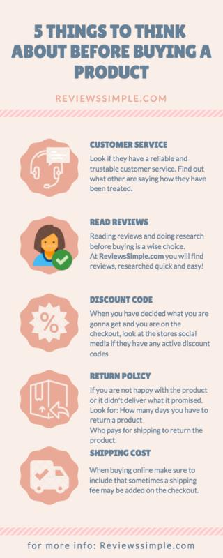 5 Things You Need to Know Before Buying A Product – Infographic