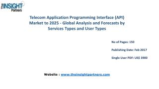 Telecom Application Programming Interface (API) Market Overview, Size, Share, Trends, Analysis and Forecast to 2025 |The