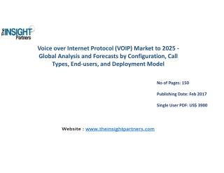 Voice over Internet Protocol (VOIP) Market Overview, Size, Share, Trends, Analysis and Forecast to 2025 |The Insight Par
