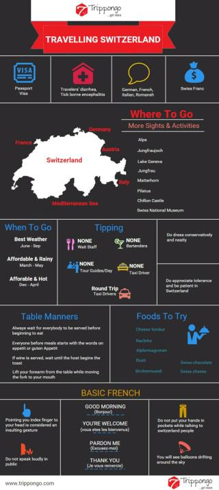 Get complete information about sightseeing and tourist destinations in Switzerland Travelling Infographic