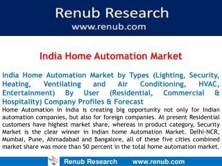 India Home Automation Market