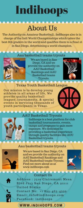 Basketball Leagues For Youth